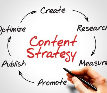 Content creation strategy 101